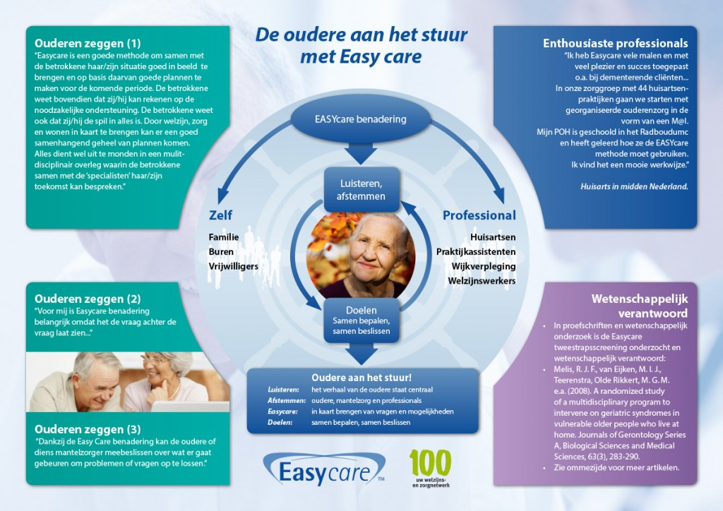 Easycare-A3_plaat-151019-1